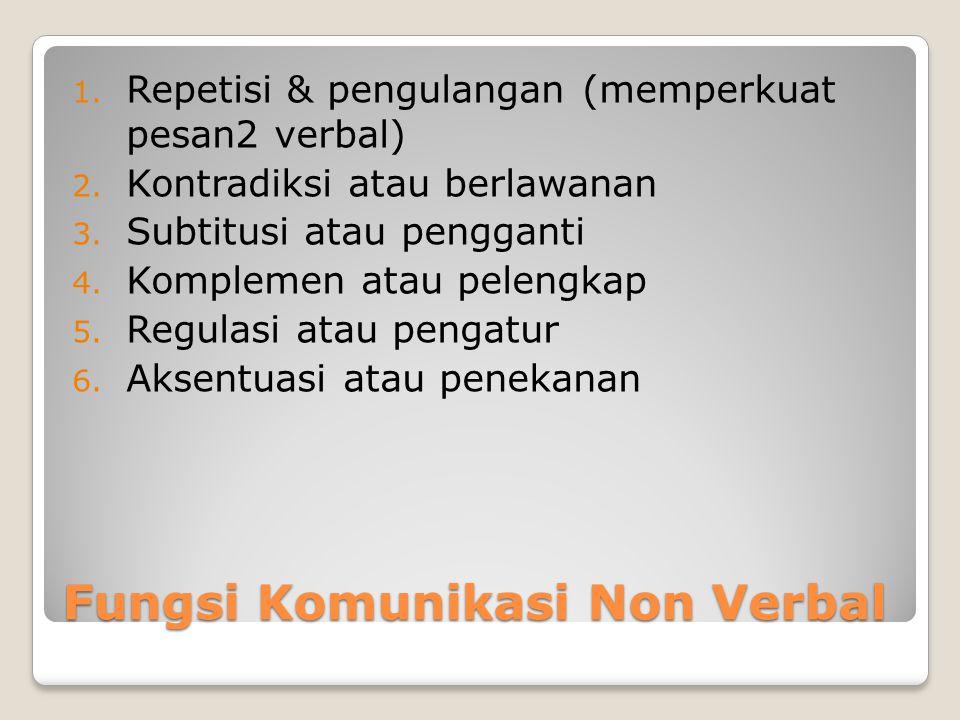 Fungsi Komunikasi Non Verbal 1. Repetisi & pengulangan (memperkuat pesan2 verbal) 2. Kontradiksi atau berlawanan 3. Subtitusi atau pengganti 4. Komple