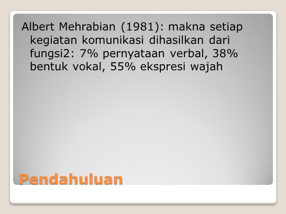 Pendahuluan Albert Mehrabian (1981): makna setiap kegiatan komunikasi dihasilkan dari fungsi2: 7% pernyataan verbal, 38% bentuk vokal, 55% ekspresi wa