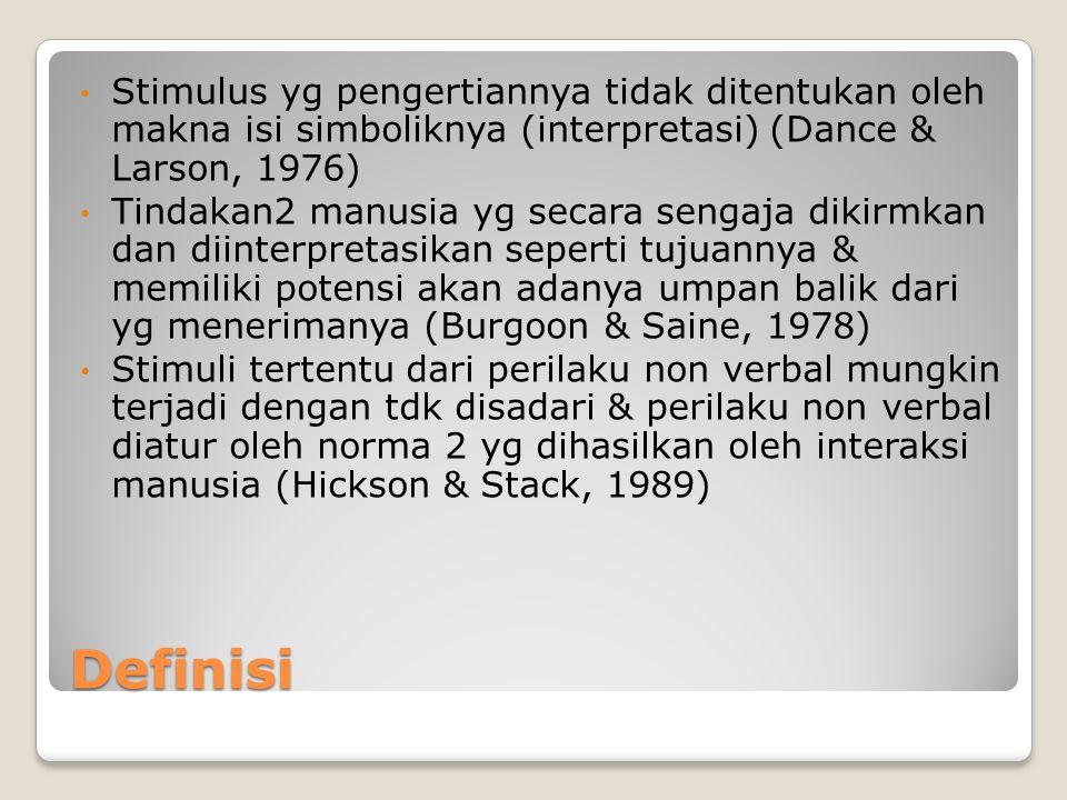 Definisi Stimulus yg pengertiannya tidak ditentukan oleh makna isi simboliknya (interpretasi) (Dance & Larson, 1976) Tindakan2 manusia yg secara senga