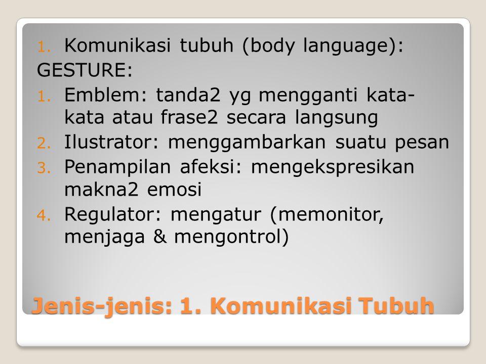 Jenis-jenis: 1. Komunikasi Tubuh 1. Komunikasi tubuh (body language): GESTURE: 1. Emblem: tanda2 yg mengganti kata- kata atau frase2 secara langsung 2