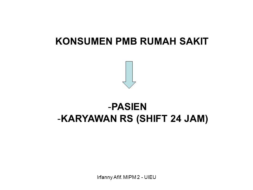 Irfanny Afif. MIPM 2 - UIEU KONSUMEN PMB RUMAH SAKIT -PASIEN -KARYAWAN RS (SHIFT 24 JAM)