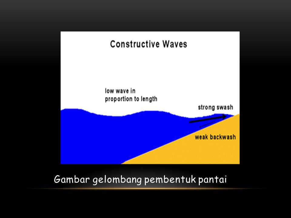 GELOMBANG PERUSAK PANTAI Gelombang perusak pantai biasanya mempunyai ketinggian dan kecepatan rambat yang besar (sangat tinggi).