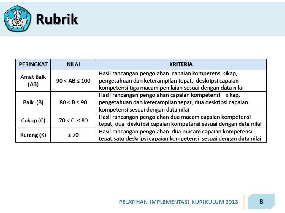 8 PELATIHAN IMPLEMENTASI KURIKULUM 2013 Rubrik