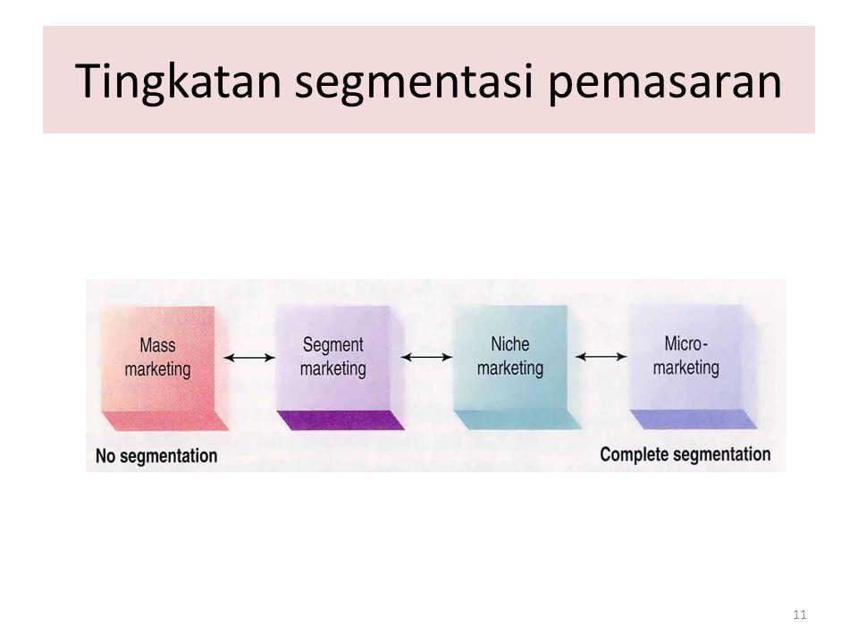 11 Tingkatan segmentasi pemasaran