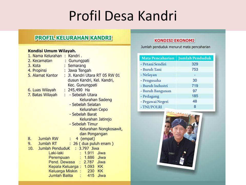 Profil Desa Kandri