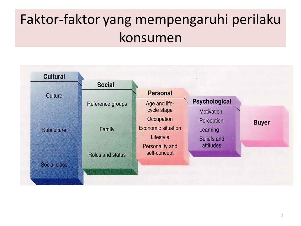7 Faktor-faktor yang mempengaruhi perilaku konsumen