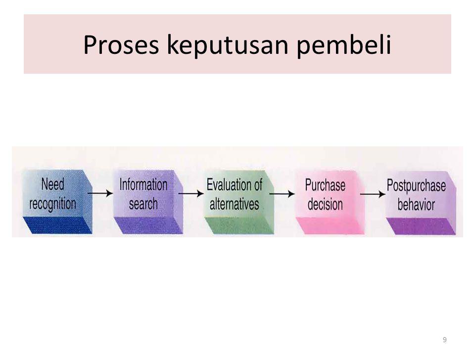 9 Proses keputusan pembeli