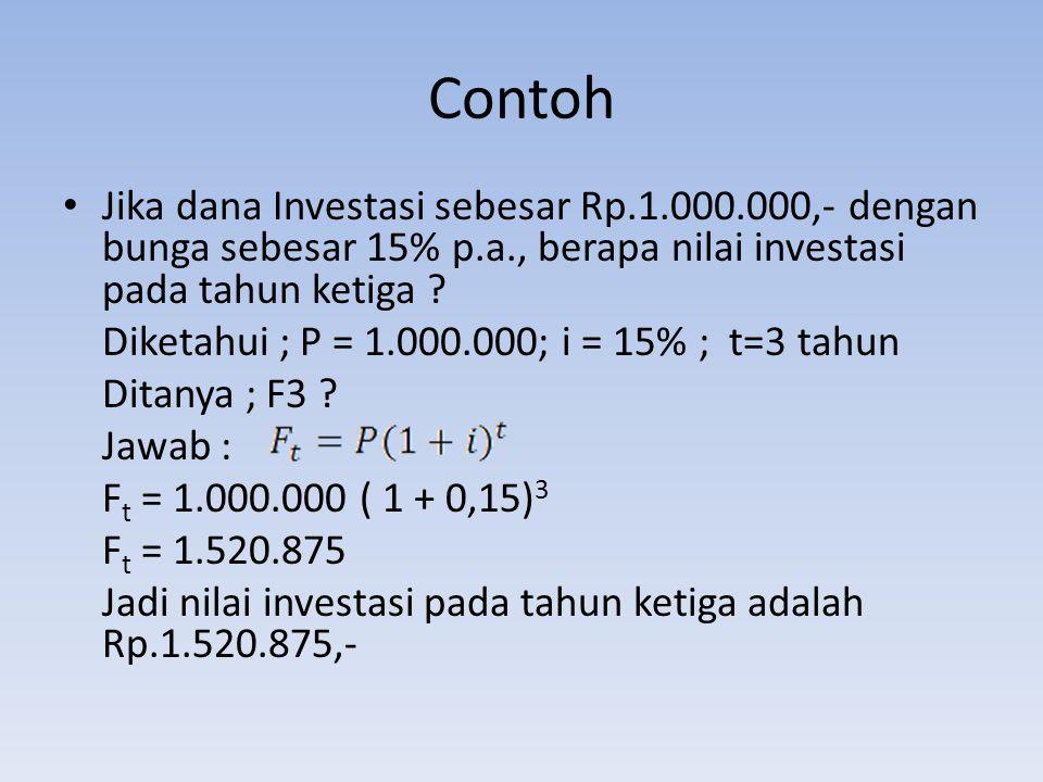 Contoh Jika dana Investasi sebesar Rp.1.000.000,- dengan bunga sebesar 15% p.a., berapa nilai investasi pada tahun ketiga .