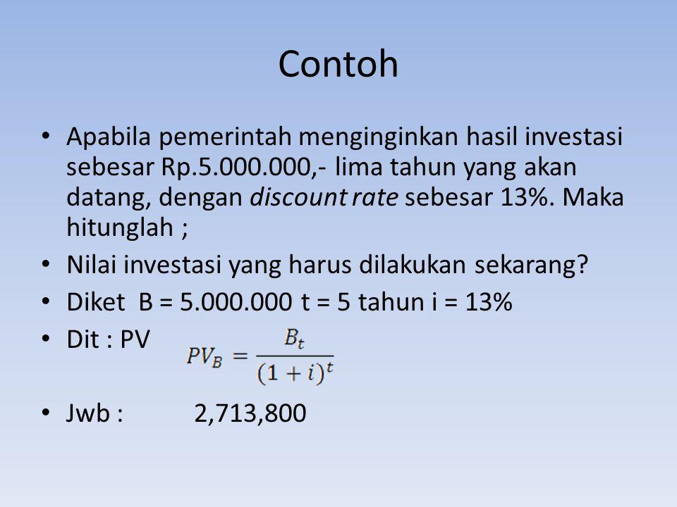 Latihan Apabila pemerintah menginginkan hasil investasi sebesar Rp.3.500.000,- enam tahun yang akan datang, maka dibutuhkan investasi sekarang sebesar Rp.1.871.243.