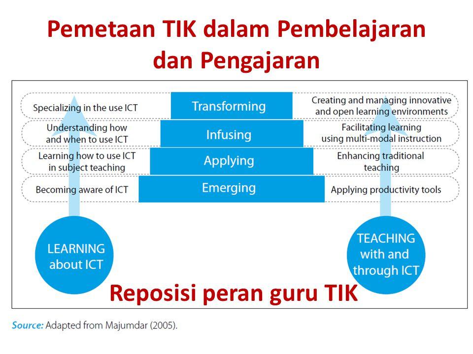 Pemetaan TIK dalam Pembelajaran dan Pengajaran Reposisi peran guru TIK