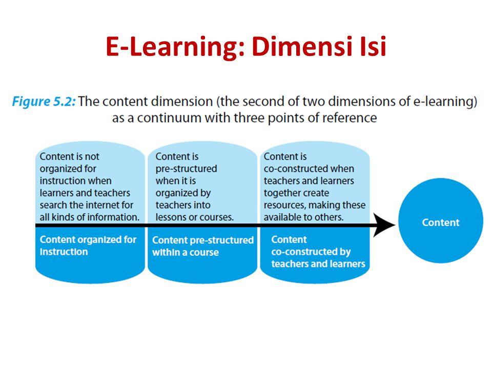 E-Learning: Dimensi Isi