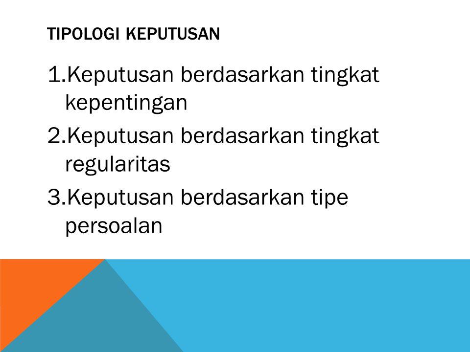 TIPOLOGI KEPUTUSAN 1.Keputusan berdasarkan tingkat kepentingan 2.Keputusan berdasarkan tingkat regularitas 3.Keputusan berdasarkan tipe persoalan
