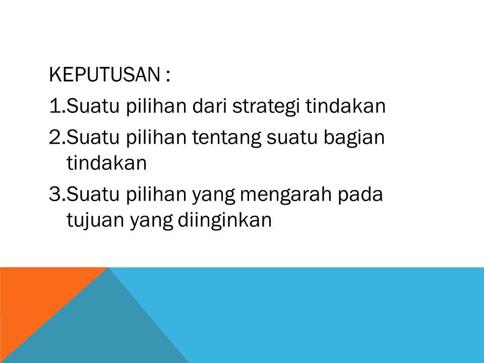 KEPUTUSAN : 1.Suatu pilihan dari strategi tindakan 2.Suatu pilihan tentang suatu bagian tindakan 3.Suatu pilihan yang mengarah pada tujuan yang diingi
