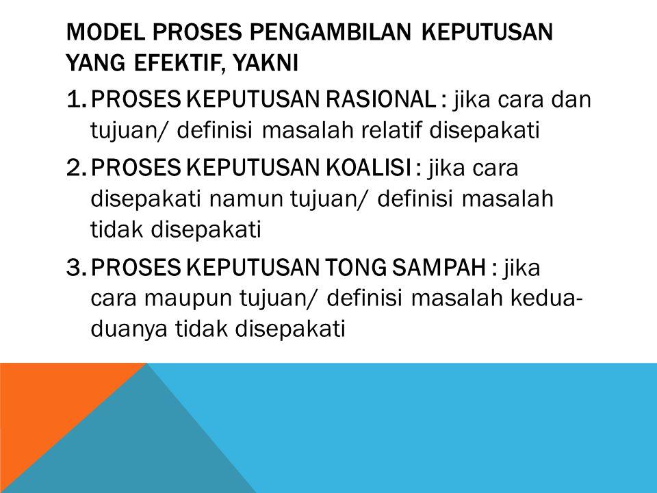 MODEL PROSES PENGAMBILAN KEPUTUSAN YANG EFEKTIF, YAKNI 1.PROSES KEPUTUSAN RASIONAL : jika cara dan tujuan/ definisi masalah relatif disepakati 2.PROSE