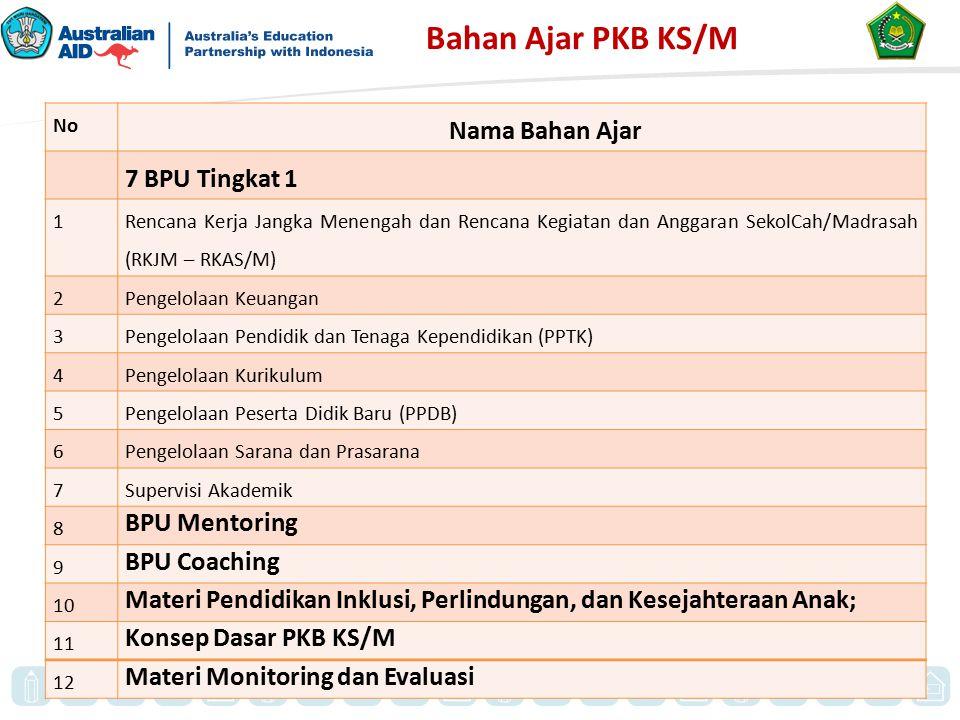 Bahan Ajar PKB KS/M No Nama Bahan Ajar 7 BPU Tingkat 1 1 Rencana Kerja Jangka Menengah dan Rencana Kegiatan dan Anggaran SekolCah/Madrasah (RKJM – RKA