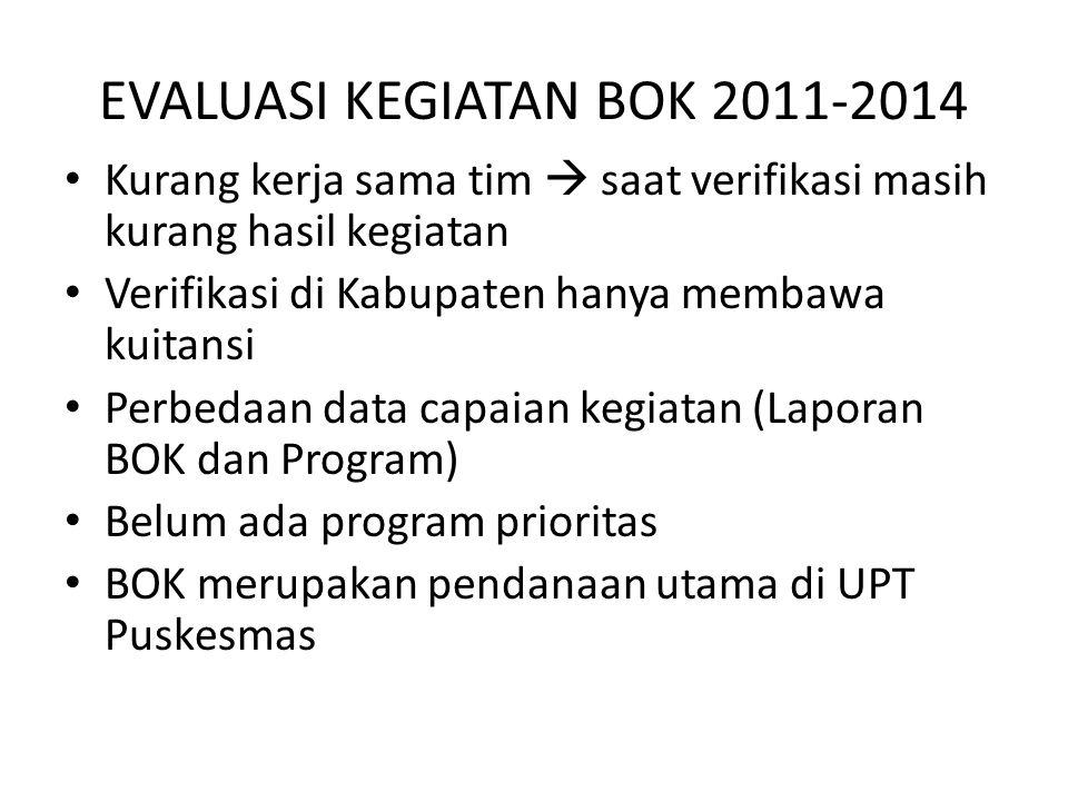 EVALUASI KEGIATAN BOK 2011-2014 Kurang kerja sama tim  saat verifikasi masih kurang hasil kegiatan Verifikasi di Kabupaten hanya membawa kuitansi Per