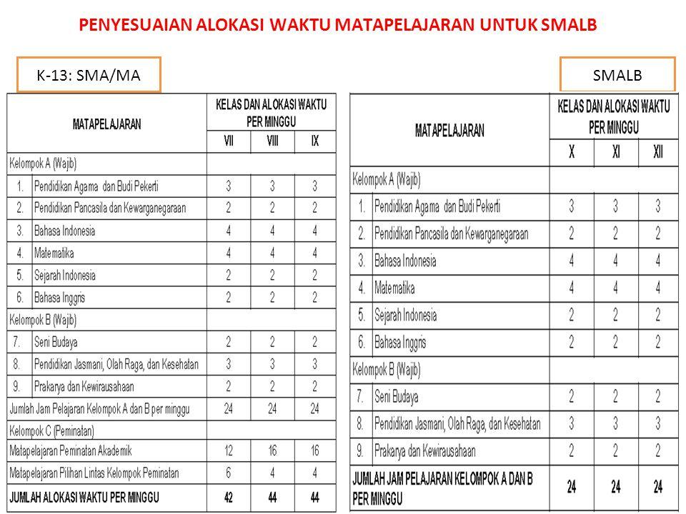 PENYESUAIAN ALOKASI WAKTU MATAPELAJARAN UNTUK SMALB K-13: SMA/MASMALB