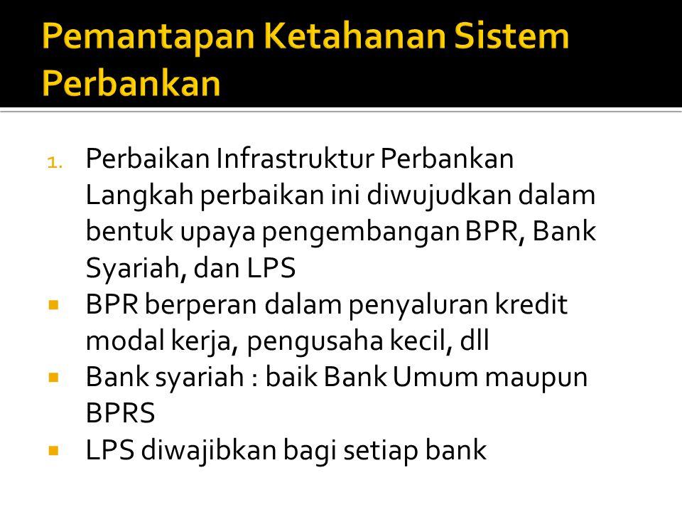1. Perbaikan Infrastruktur Perbankan Langkah perbaikan ini diwujudkan dalam bentuk upaya pengembangan BPR, Bank Syariah, dan LPS  BPR berperan dalam