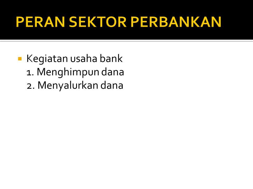  Kegiatan usaha bank 1. Menghimpun dana 2. Menyalurkan dana