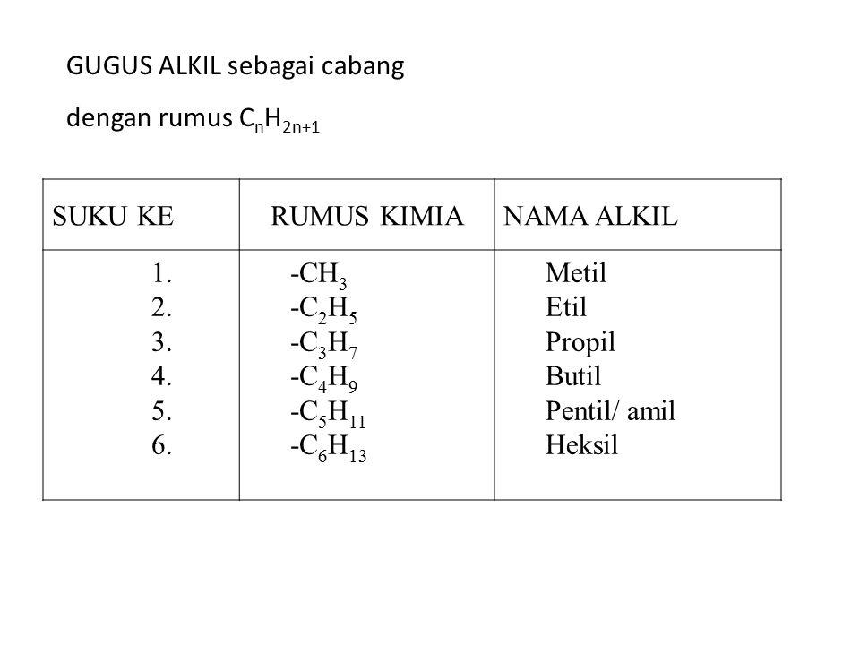 5-Butyl-3-ethyl-6-isobutyl-6-isopropyl-2-methyl-4-propyl- dodecana
