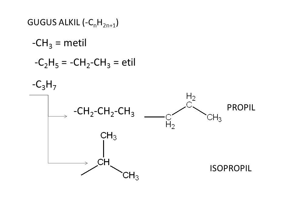 Isobutil Butil -CH 2 -CH 2 -CH 2 -CH 3 -C 4 H 9 Tersierbutil / Ters-butil / neo butil Sekunderbutil / Sek-butil