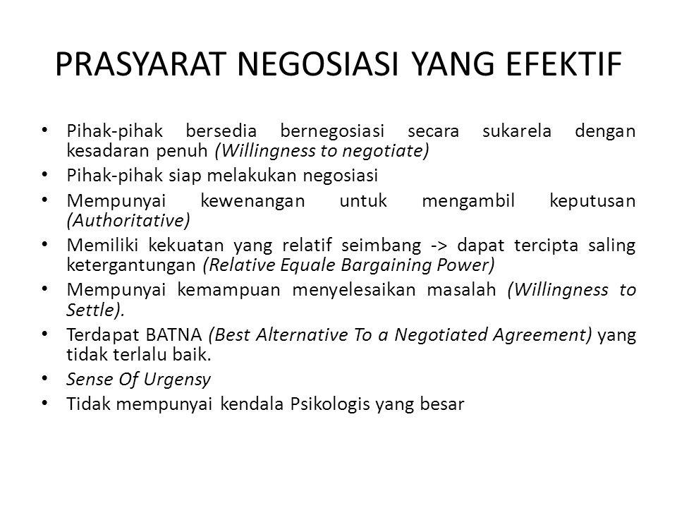 PRASYARAT NEGOSIASI YANG EFEKTIF Pihak-pihak bersedia bernegosiasi secara sukarela dengan kesadaran penuh (Willingness to negotiate) Pihak-pihak siap