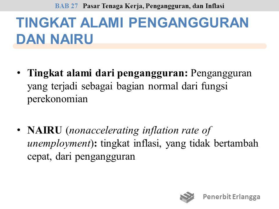 TINGKAT ALAMI PENGANGGURAN DAN NAIRU Tingkat alami dari pengangguran: Pengangguran yang terjadi sebagai bagian normal dari fungsi perekonomian NAIRU (