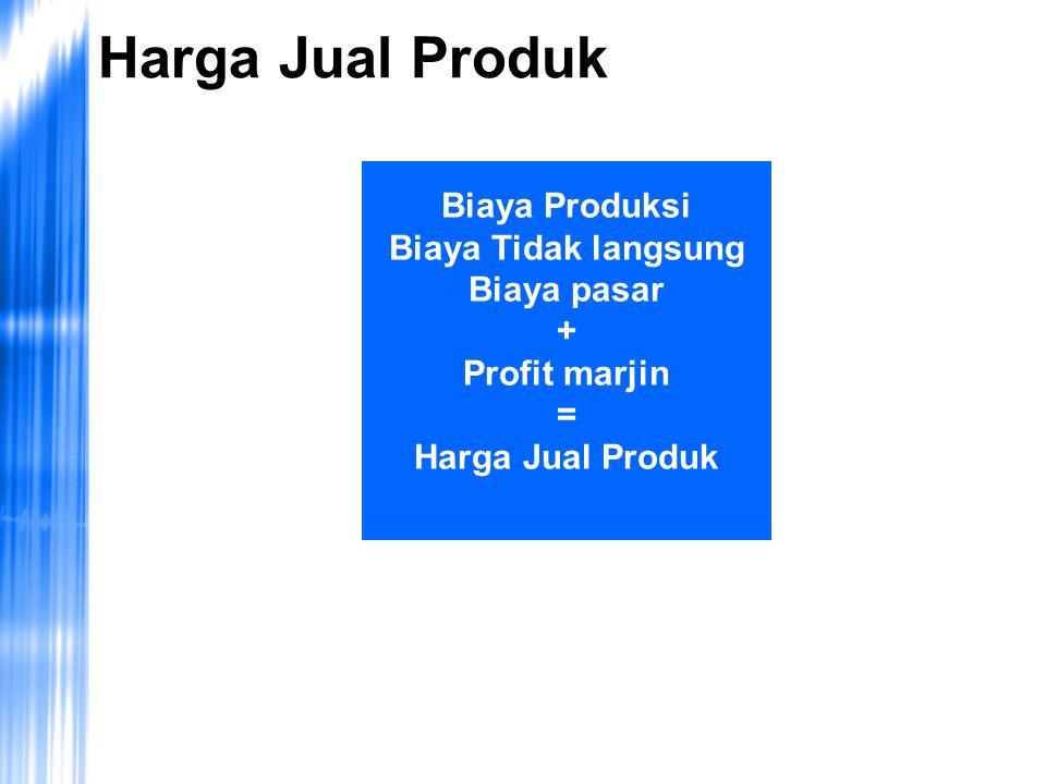 Biaya Produksi Biaya Tidak langsung Biaya pasar + Profit marjin = Harga Jual Produk