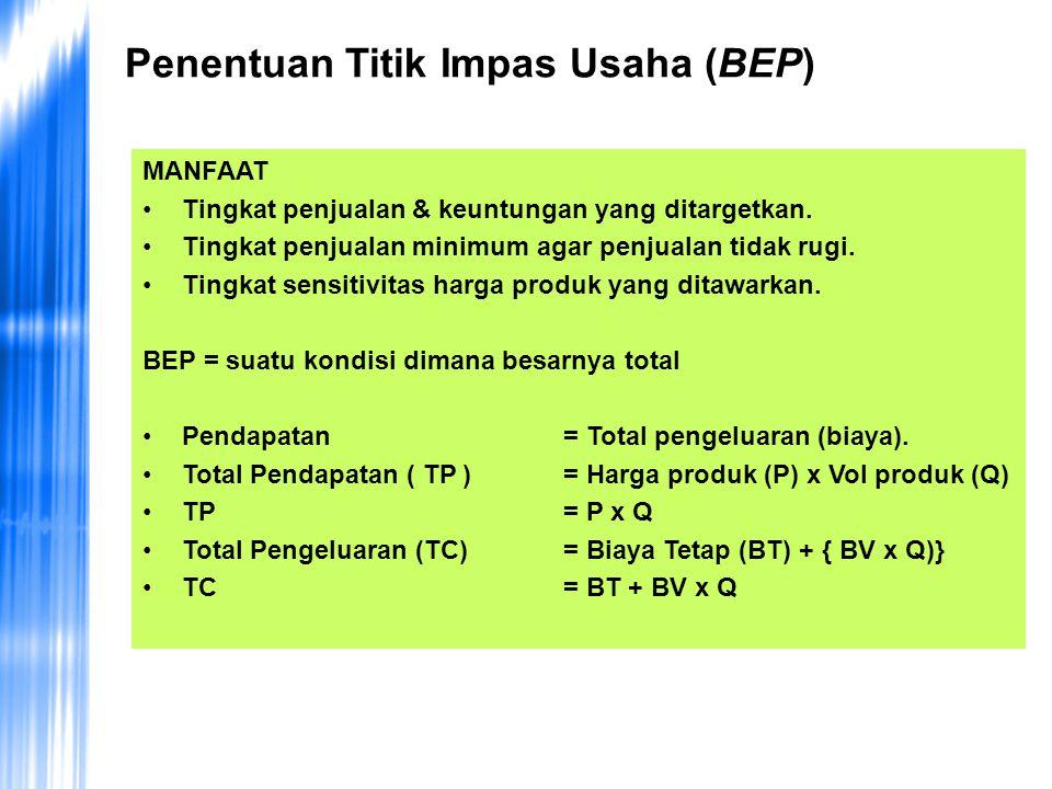 Penentuan Titik Impas Usaha (BEP) MANFAAT Tingkat penjualan & keuntungan yang ditargetkan. Tingkat penjualan minimum agar penjualan tidak rugi. Tingka