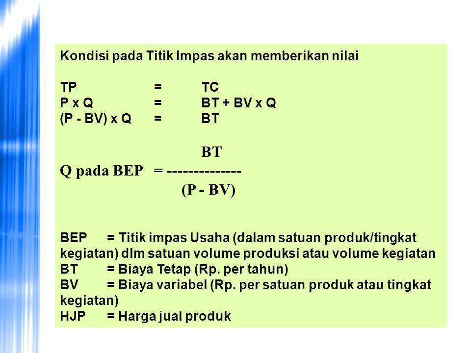 Kondisi pada Titik Impas akan memberikan nilai TP = TC P x Q = BT + BV x Q (P - BV) x Q = BT BT Q pada BEP = -------------- (P - BV) BEP = Titik impas