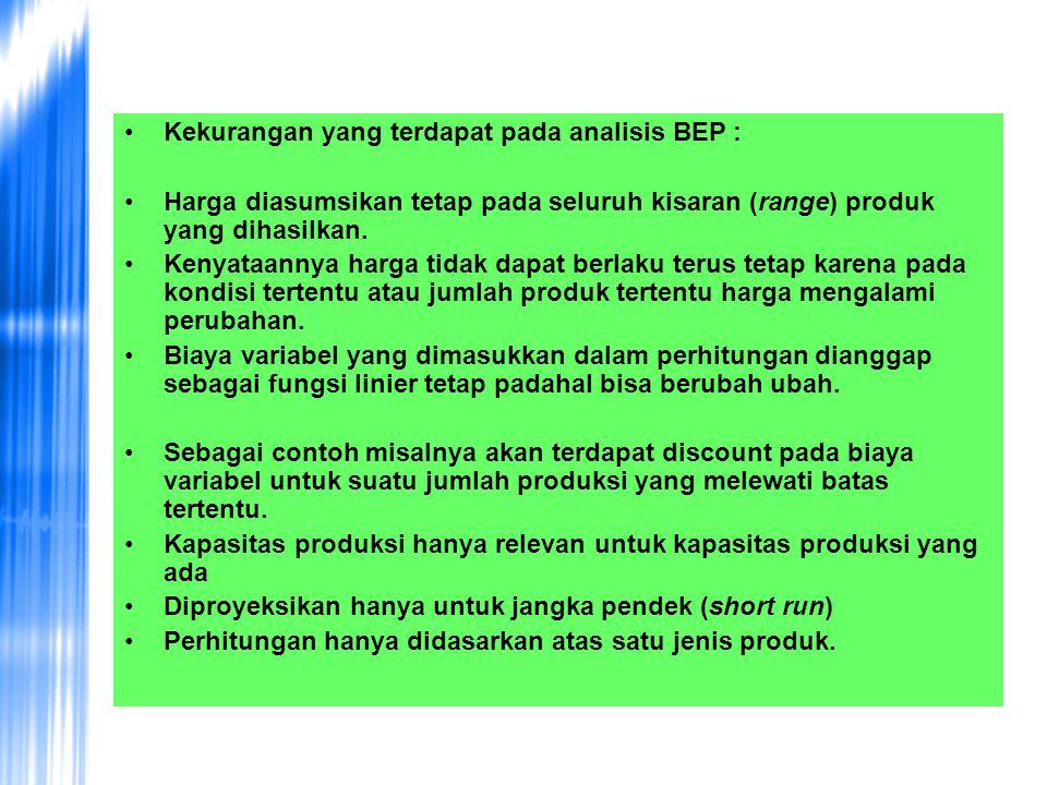 Kekurangan yang terdapat pada analisis BEP : Harga diasumsikan tetap pada seluruh kisaran (range) produk yang dihasilkan. Kenyataannya harga tidak dap
