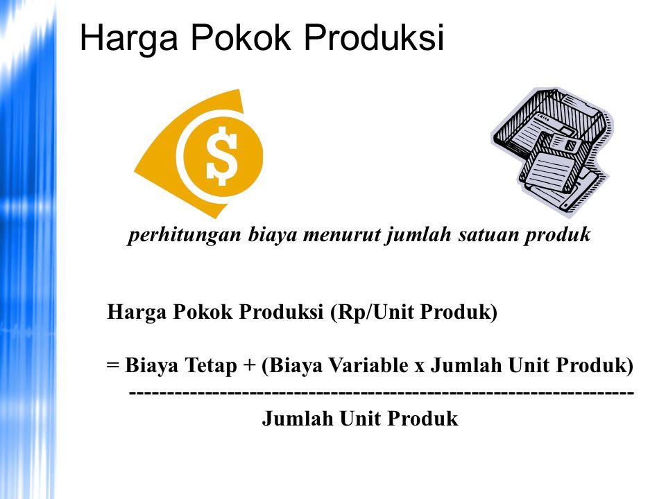 Harga Pokok Produksi perhitungan biaya menurut jumlah satuan produk Harga Pokok Produksi (Rp/Unit Produk) = Biaya Tetap + (Biaya Variable x Jumlah Uni