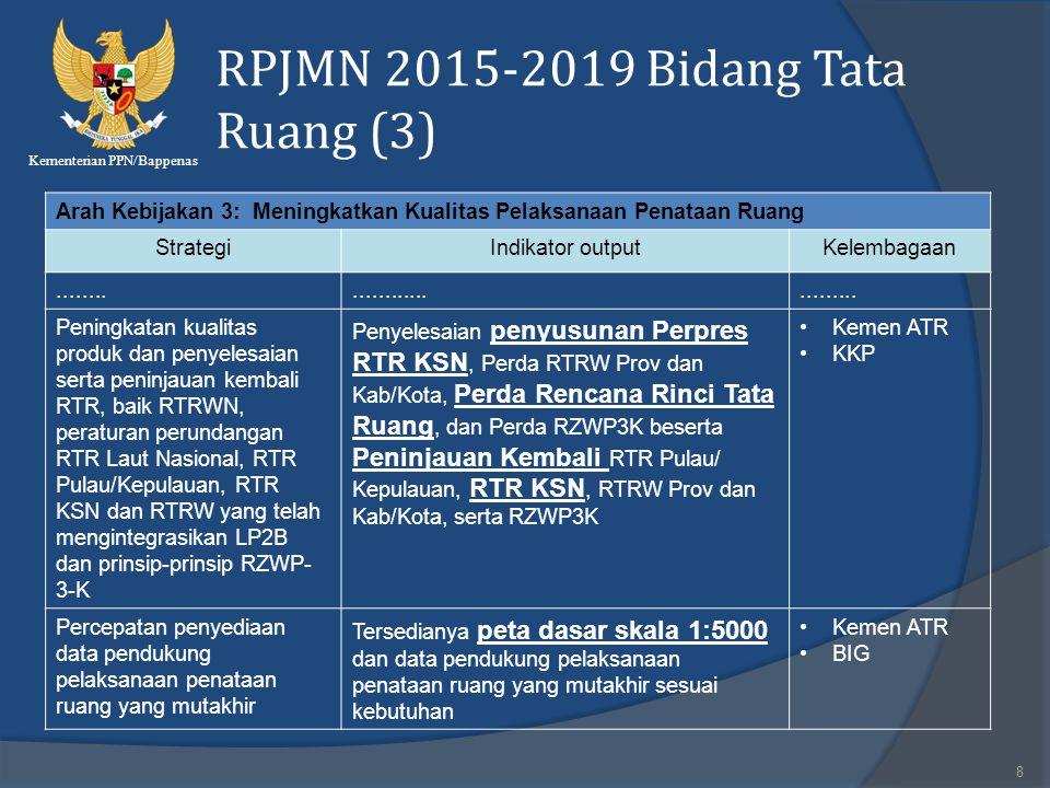 Kementerian PPN/Bappenas RPJMN 2015-2019 Bidang Tata Ruang (3) 8 Arah Kebijakan 3: Meningkatkan Kualitas Pelaksanaan Penataan Ruang StrategiIndikator