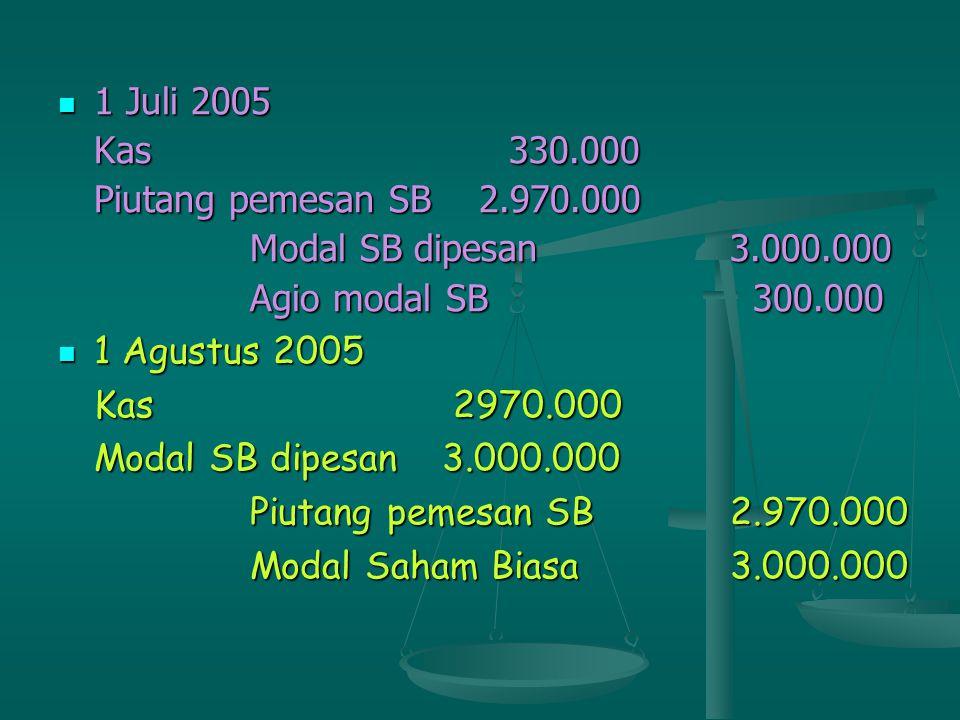 1 Juli 2005 1 Juli 2005 Kas 330.000 Piutang pemesan SB 2.970.000 Modal SB dipesan3.000.000 Agio modal SB 300.000 1 Agustus 2005 1 Agustus 2005 Kas 2970.000 Modal SB dipesan 3.000.000 Piutang pemesan SB 2.970.000 Modal Saham Biasa 3.000.000