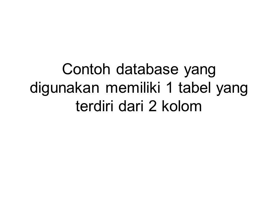 Contoh database yang digunakan memiliki 1 tabel yang terdiri dari 2 kolom