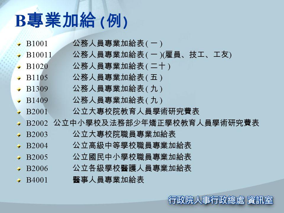 B 專業加給 ( 例 ) B1001 公務人員專業加給表 ( 一 ) B10011 公務人員專業加給表 ( 一 )( 雇員、技工、工友 ) B1020 公務人員專業加給表 ( 二十 ) B1105 公務人員專業加給表 ( 五 ) B1309 公務人員專業加給表 ( 九 ) B1409 公務人員專業加