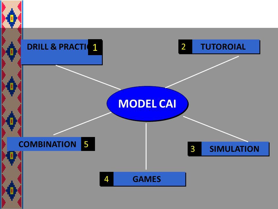 MODEL CAI DRILL & PRACTICE 1 TUTOROIAL 2 SIMULATION 3 GAMES 4 COMBINATION5