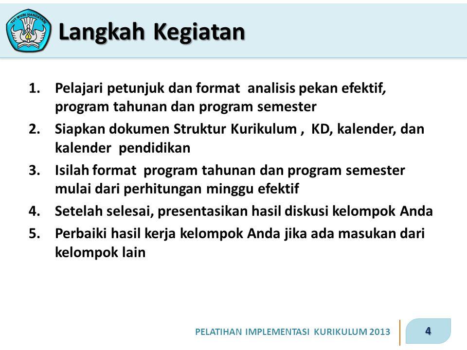 4 PELATIHAN IMPLEMENTASI KURIKULUM 2013 1.Pelajari petunjuk dan format analisis pekan efektif, program tahunan dan program semester 2.Siapkan dokumen