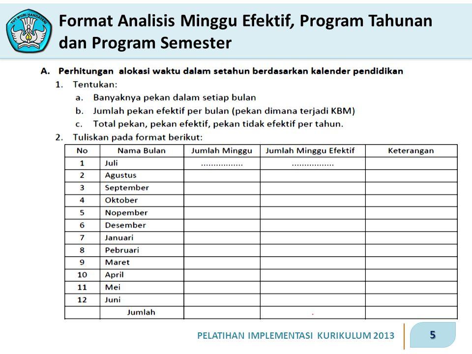 5 PELATIHAN IMPLEMENTASI KURIKULUM 2013 Format Analisis Minggu Efektif, Program Tahunan dan Program Semester