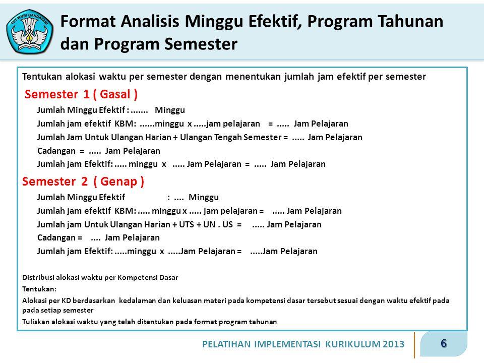 6 PELATIHAN IMPLEMENTASI KURIKULUM 2013 Tentukan alokasi waktu per semester dengan menentukan jumlah jam efektif per semester Semester 1 ( Gasal ) Jum