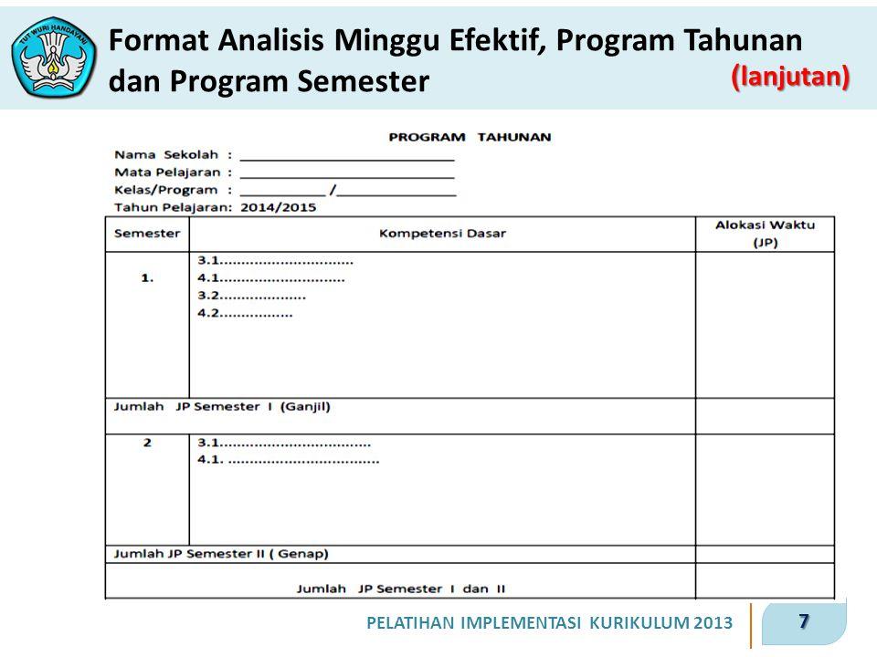 7 PELATIHAN IMPLEMENTASI KURIKULUM 2013 ( lanjutan) Format Analisis Minggu Efektif, Program Tahunan dan Program Semester