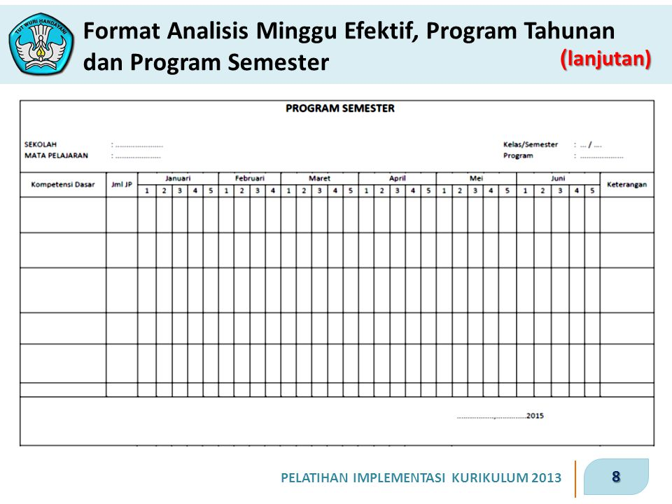 8 PELATIHAN IMPLEMENTASI KURIKULUM 2013 ( lanjutan) Format Analisis Minggu Efektif, Program Tahunan dan Program Semester