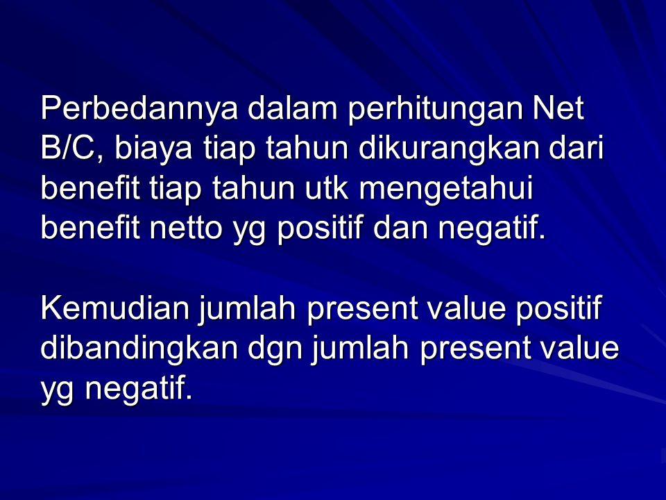 Soal (tugas) Direncanakan di Tanjungbumi akan dibangun suatu proyek pemukiman pada luas lahan 10 ha.