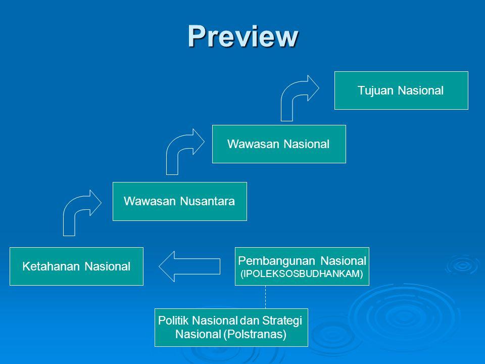 Preview Wawasan Nusantara Wawasan Nasional Tujuan Nasional Ketahanan Nasional Pembangunan Nasional (IPOLEKSOSBUDHANKAM) Politik Nasional dan Strategi