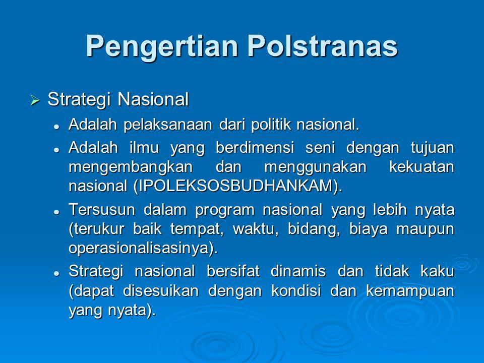 Faktor Berpengaruh dalam Penyusunan Polstranas  Ideologi dan Politik  Ekonomi  Sosial Budaya => Bhinneka Tunggal Ika  Pertahanan dan Keamanan  Ancaman