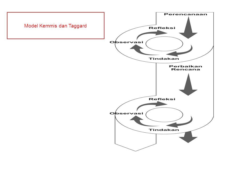 Model Kemmis dan Taggard