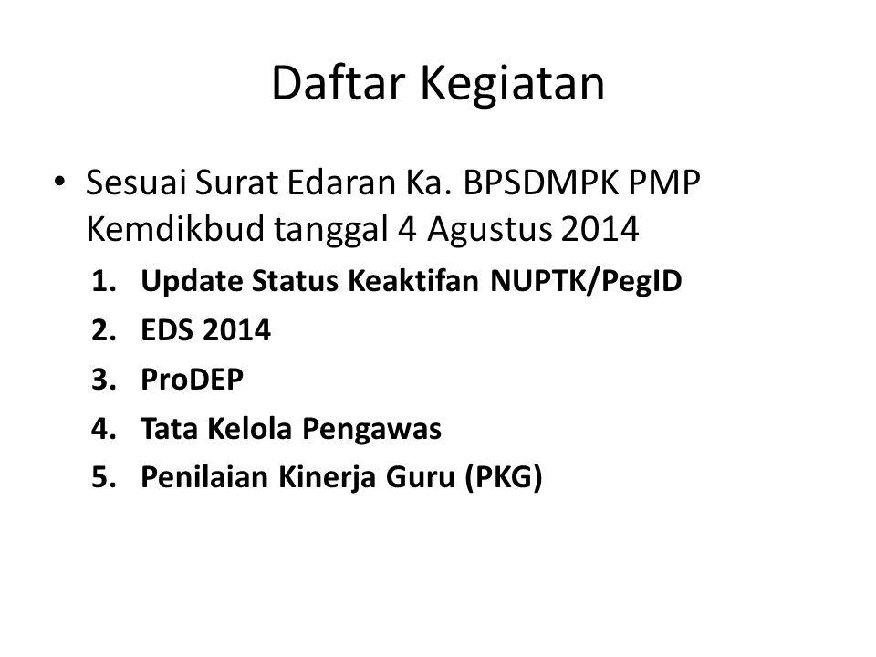 Daftar Kegiatan Sesuai Surat Edaran Ka. BPSDMPK PMP Kemdikbud tanggal 4 Agustus 2014 1.Update Status Keaktifan NUPTK/PegID 2.EDS 2014 3.ProDEP 4.Tata