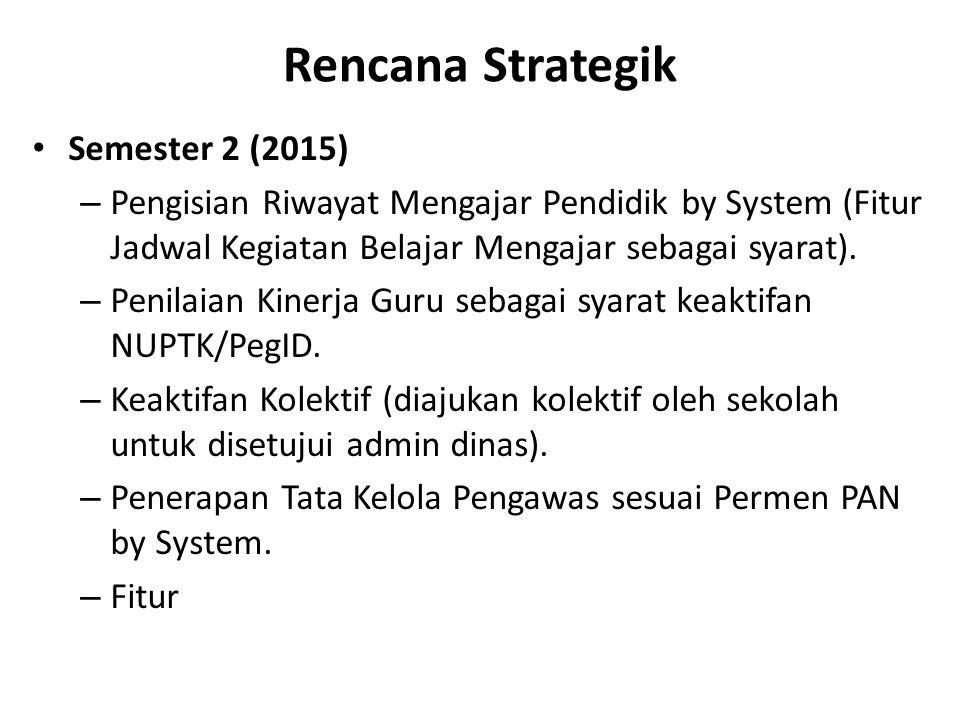 Rencana Strategik Semester 2 (2015) – Pengisian Riwayat Mengajar Pendidik by System (Fitur Jadwal Kegiatan Belajar Mengajar sebagai syarat). – Penilai