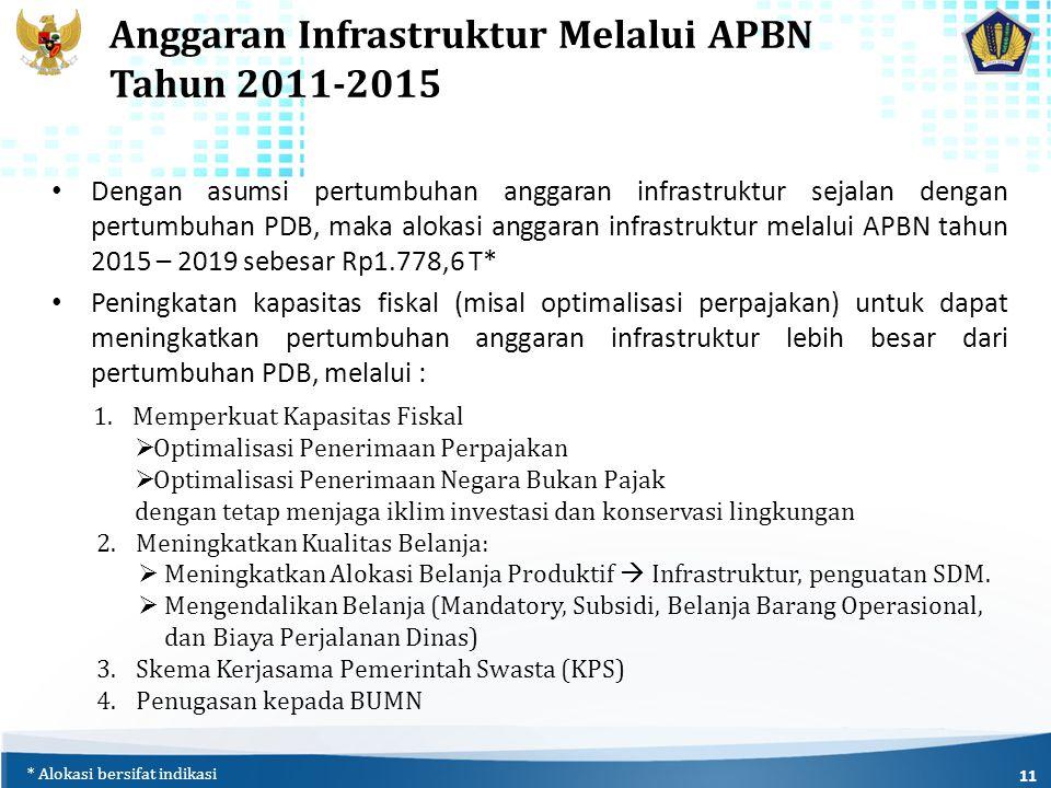 Anggaran Infrastruktur Melalui APBN Tahun 2011-2015 Dengan asumsi pertumbuhan anggaran infrastruktur sejalan dengan pertumbuhan PDB, maka alokasi anggaran infrastruktur melalui APBN tahun 2015 – 2019 sebesar Rp1.778,6 T* Peningkatan kapasitas fiskal (misal optimalisasi perpajakan) untuk dapat meningkatkan pertumbuhan anggaran infrastruktur lebih besar dari pertumbuhan PDB, melalui : 11 * Alokasi bersifat indikasi 1.Memperkuat Kapasitas Fiskal  Optimalisasi Penerimaan Perpajakan  Optimalisasi Penerimaan Negara Bukan Pajak dengan tetap menjaga iklim investasi dan konservasi lingkungan 2.Meningkatkan Kualitas Belanja:  Meningkatkan Alokasi Belanja Produktif  Infrastruktur, penguatan SDM.
