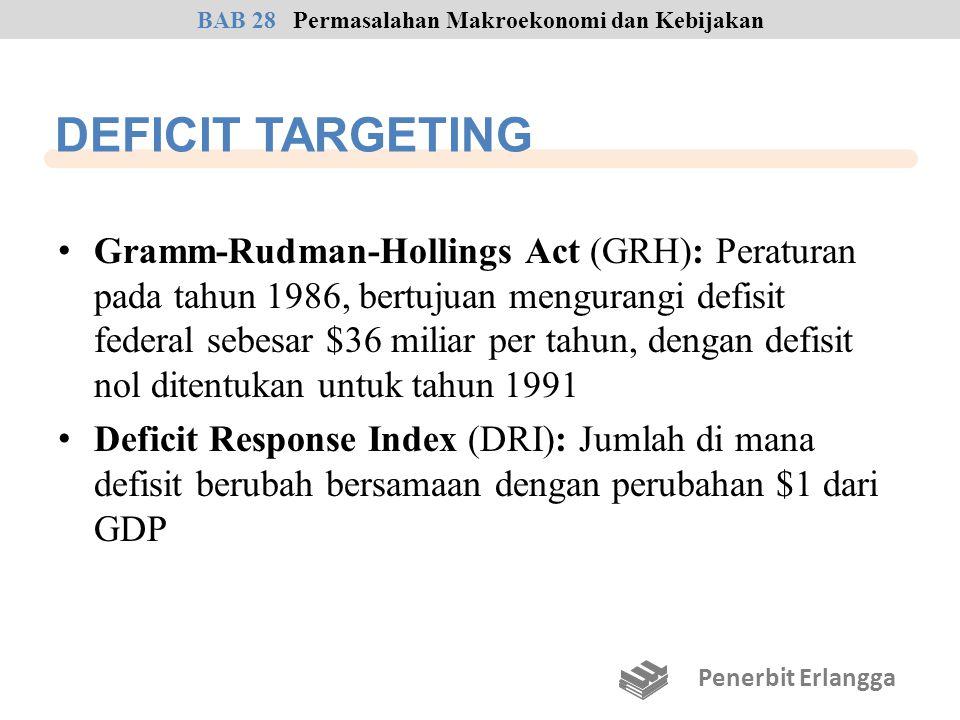 DEFICIT TARGETING Gramm-Rudman-Hollings Act (GRH): Peraturan pada tahun 1986, bertujuan mengurangi defisit federal sebesar $36 miliar per tahun, denga